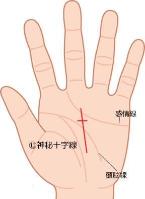 手相 神秘十字線