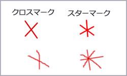 クロスマーク(十字紋)と間違いやすい手相
