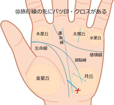 旅行線の先にクロス(十字紋)がある手相の意味