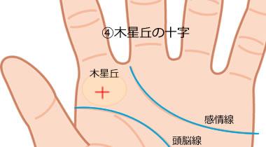 木星丘の十字線