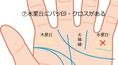 水星丘にクロス(十字紋)がある手相の意味