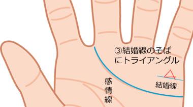 結婚線のそばにトライアングル(三角紋)がある手相