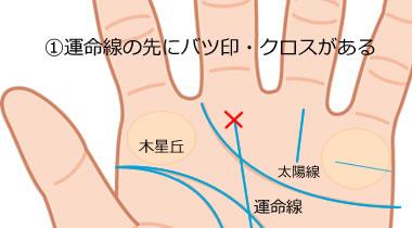 運命線の先にクロス(十字紋)がある手相の意味