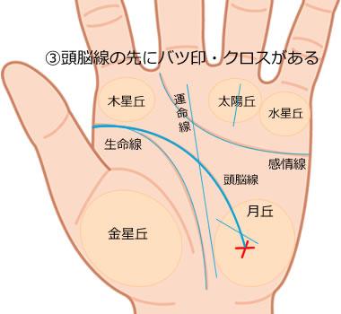 頭脳線の先にクロス(十字紋)がある手相の意味