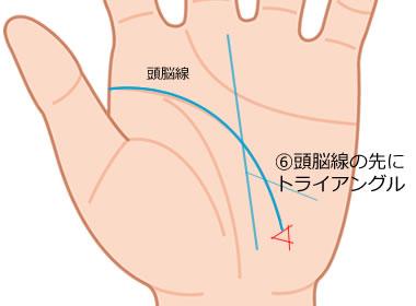頭脳線の先にトライアングル(三角紋)がある手相