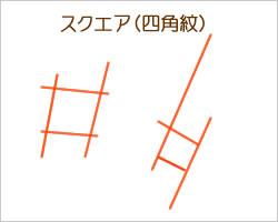 スクエア(四角紋)の意味