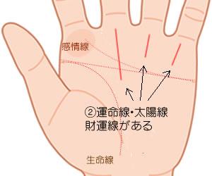 運命線・太陽線・財運線の3つがそろっている。