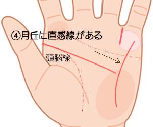 ④つきおかに直感線があるタイプです。